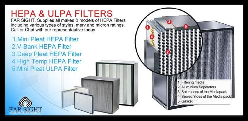 Buy HEPA FILTER - FARSIGHT