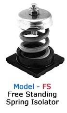 Buy Spring Vibration Isolators (by Farsight)