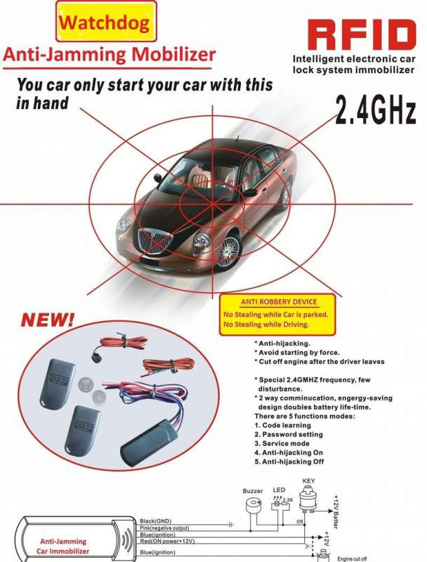 Buy Car Security