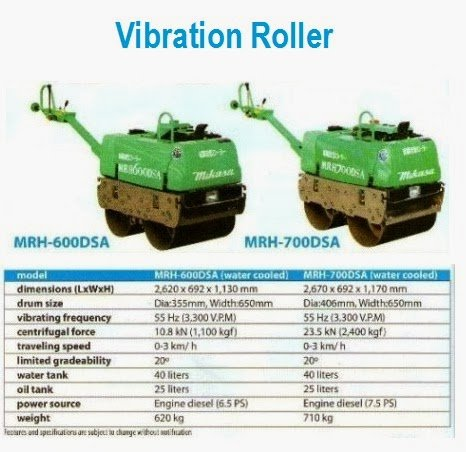 Buy Double Drum Vibratory Road Roller