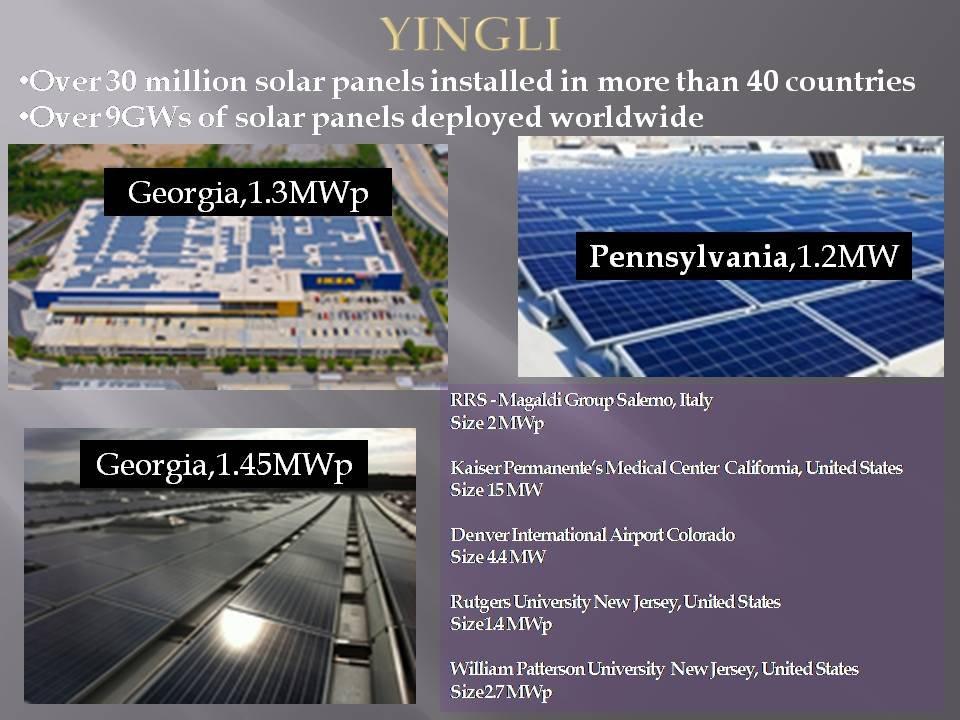Buy Solar Panel