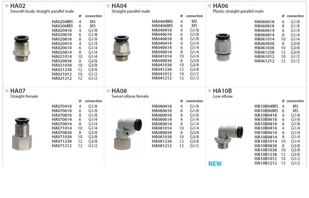 Buy Pneumatic FITTING