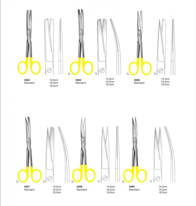 Buy Standard Scissors with tungsten Carbide instruments Pak Surgical