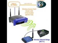 Wireless LAN booster Wireless Bridging is