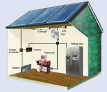 Solar home solutions