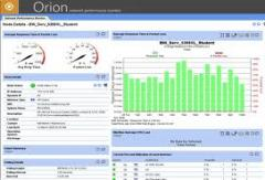 Network performance monitoring software