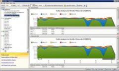 Solarwinds netflow analyzer software