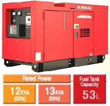 Elemax SH15D generators