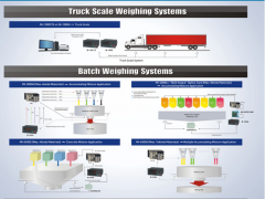 Truck Waighting Systems