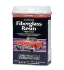 Fiberglass Raw materials.