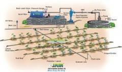 Drip irrigation, sprinkler irrigation