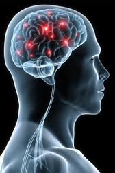 Order Neurological conditions