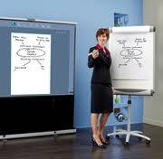 Order Interactive presentations