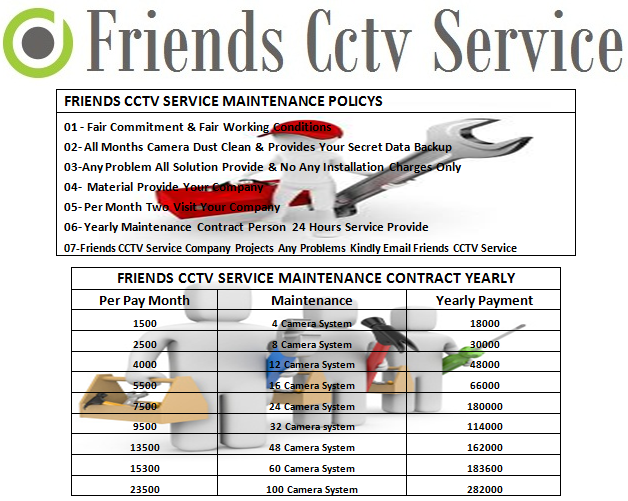 Order CCTV Maintenance Service Contract person 24 Hours Available