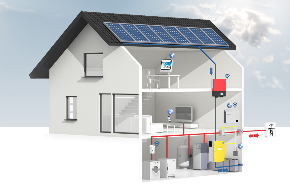 Order Solar Power System