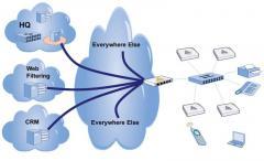 Wi-Fi based Mesh Network Creation & Maintenance