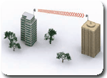 Outdoor wireless solutions