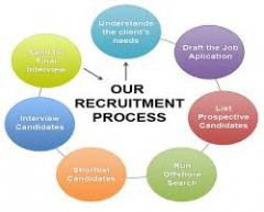 Headhunting Services in Pakistan